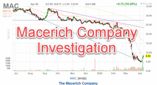MAC Stock Lawsuit