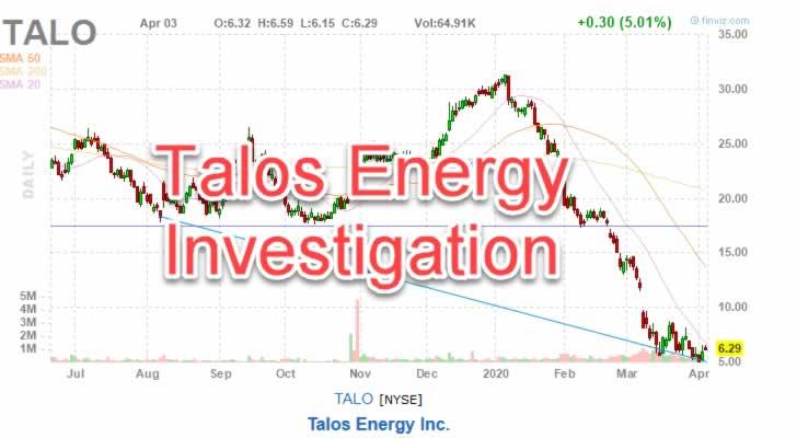 Talos Energy Stock Chart Talo