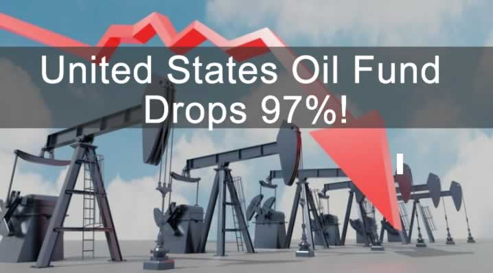 United States Oil Fund Lawsuit (USO)
